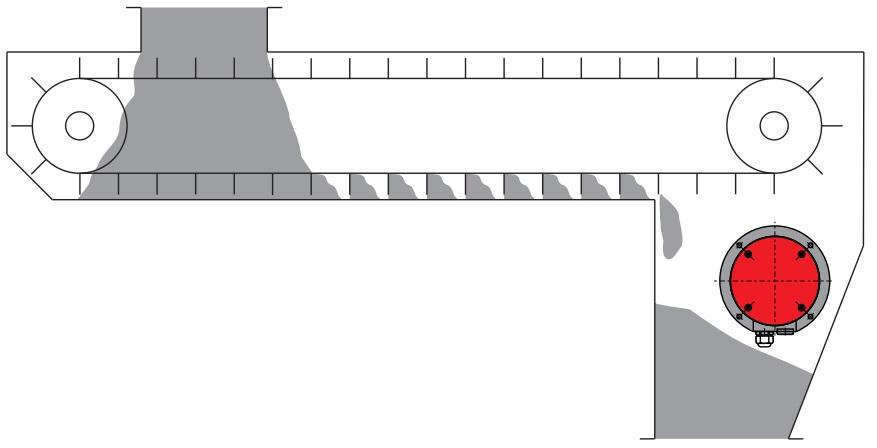 Мембранный датчик подпора INNOLevel серии MS