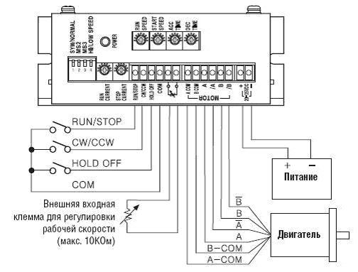 Комплектный 2-х фазный шаговый привод.